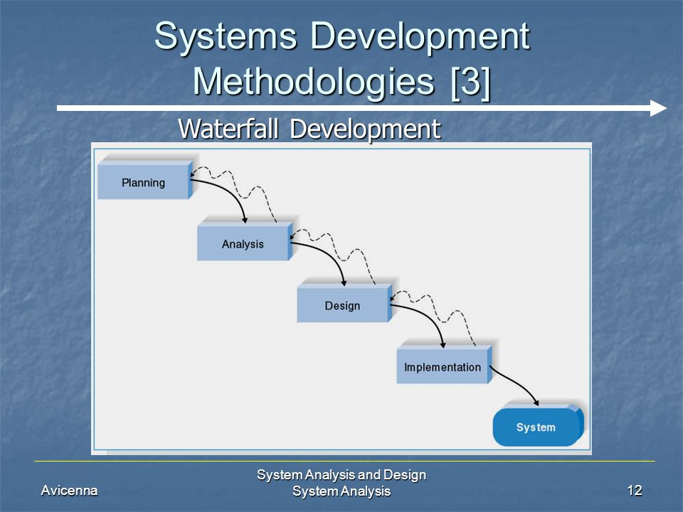 Systems Development Methodologies [3]